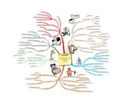 Mind Map 1 - Intro to groups IAS 27