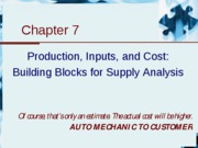Chapter 7 - Production Inputs and Cost