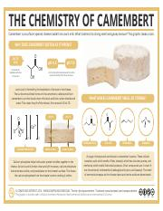 The-Chemistry-of-a-Camembert.pdf