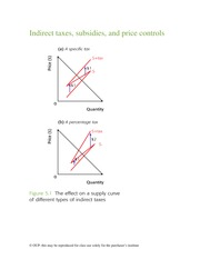 Chapter 5 - Indirect taxes, subsidies, and price controls