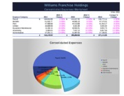 Williams Franchise Holdings Consolidated chassity billings