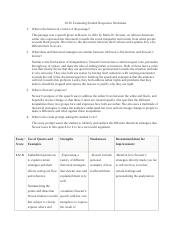 _02.05 Evaluating Student Responses Worksheet.docx