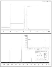 identification of unknown ketones Identifying an unknown aldehyde or ketone please see experiment 10: identifying an unknown aldehyde or ketone (pg 144–154)  ketones will not have this peak in.