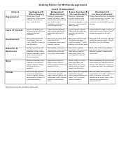 HB#1 Written Communication Rubric.doc - grading rubric for written assignments