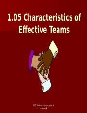 1.05 Characteristics of Effective Teams.pptm (Recovered).pptx