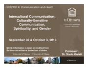 LECTURE 4 - Intercultural Communication, Spirituality, Gender (HSS2102A)(1)
