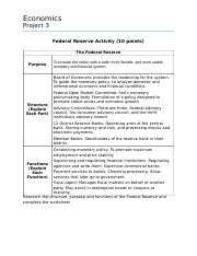 310b_Federal_Reserve_Activity