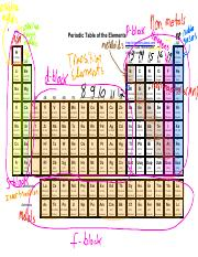 Periodic_Table(colored).pdf