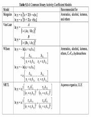activity coefficient models