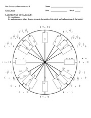 Unit Circle filled in