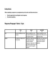 Forum_Rubric_SP_2012.pdf