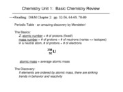 Chemistry Unit 1 - Intro