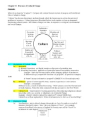 CH 15 LN Processes of Cultural Change