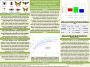 Arthropod Disturbance Effects