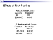 Lecture 07 - Risk Pooling II