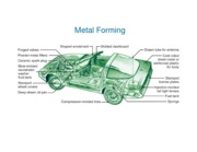 Lecture_notes_3_Fundamentals_of_Metal_Forming_Bulk_Deformation_Processes
