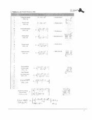 Final_Exam_Equation_Sheet.pdf