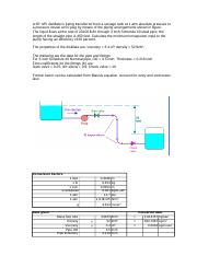 Friction Loss Calculation and power of pump.xls