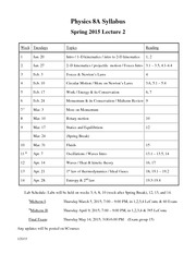 Physics 8A Introductory Physics: Spring 2015 Syllabus