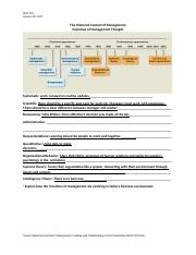 Evolution Management Theory Worksheet.docx
