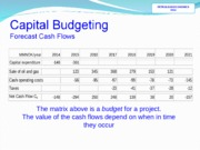 Lecture No. 2 a Time value of money, Discounting and deflating 2014