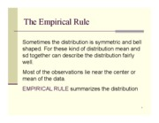 Emperical Rule