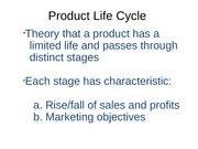 dropped+Product+Life+Cycle+slide