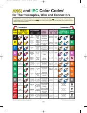 Thermocouples_color_codes