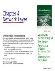 SP16_IST220_Chapter4.pptx