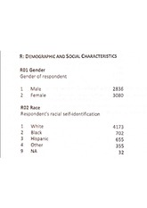 Demographic and Social Characteristics