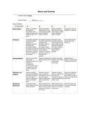 a.p. u.s. history essay rubric