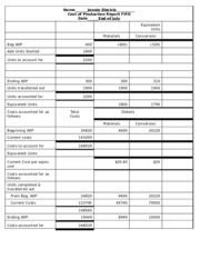 Process Costing FIFO Template