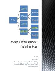 Structure of Written Arguments ENG106.pptx