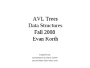 AVLTree-102-sp10
