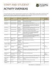 UQ-Overseas-Travel-2012.docx
