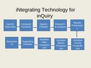 EDUC 394 iNtegrating%2BTechnology%2Bfor%2BinQuiry