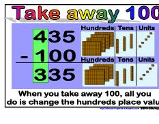 Minus 100- Maths Strategies