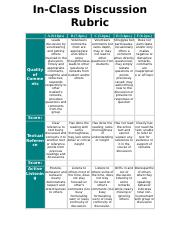 In-Class Discussion Rubric for Grading (1).doc