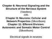 ch.6 Neurons and Cell Networks