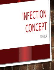 Concept of Infection.pptx
