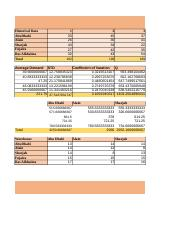Case study 1 Application excel