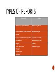 Types of report.pptx