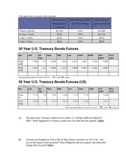 Sample Questions on Treasury Hedges