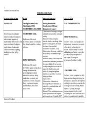 Care Plan- Stress Incontinence.docx - 2 STRESS ...