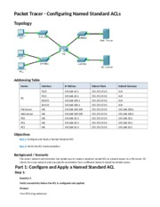 9.2.1.11 Packet Tracer - Configuring Named Standard ACLs Instructions