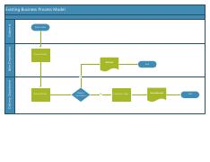 Visio-Orders Process Model
