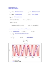 Mathcad - amsignal