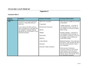week 7 assignment insurance matrix Free essays on fp 101 week 7 assignment insurance matrix for students use our papers to help you with yours 1 - 30.
