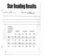 Star reading score improvement over a period of time