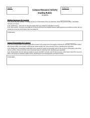 Campus Resources Activity Rubric